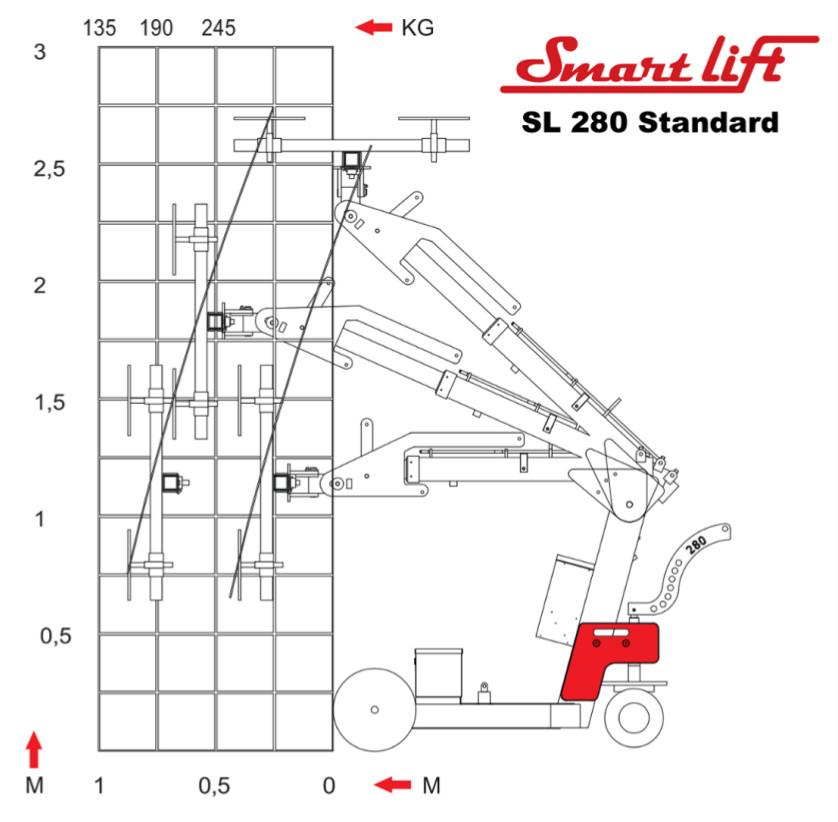 280-Standard_diagram