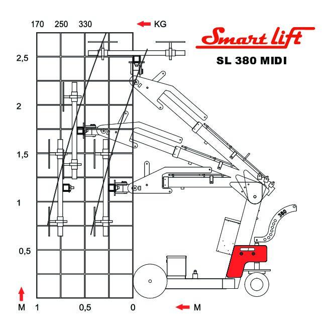 Loeftediagarm-SL-380-Midi-pdf-1