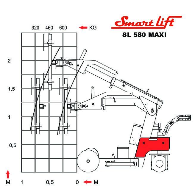Loeftediagarm-SL-580-Maxi-pdf-1