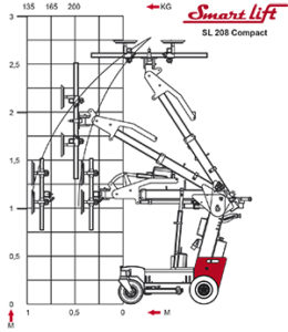 SL-208-loeftediagram