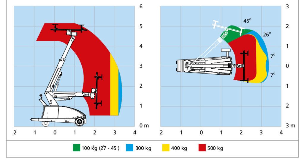diagram_GL_500