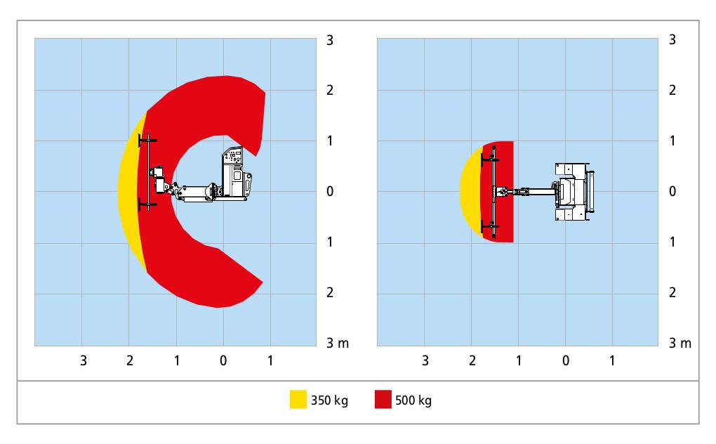diagram_Gerenuk_500